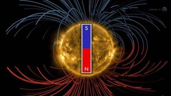 Reversión Campo Magnetico del Sol