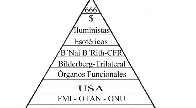 La pirámide del poder – El Homo Capensis u Hombre de Boskop